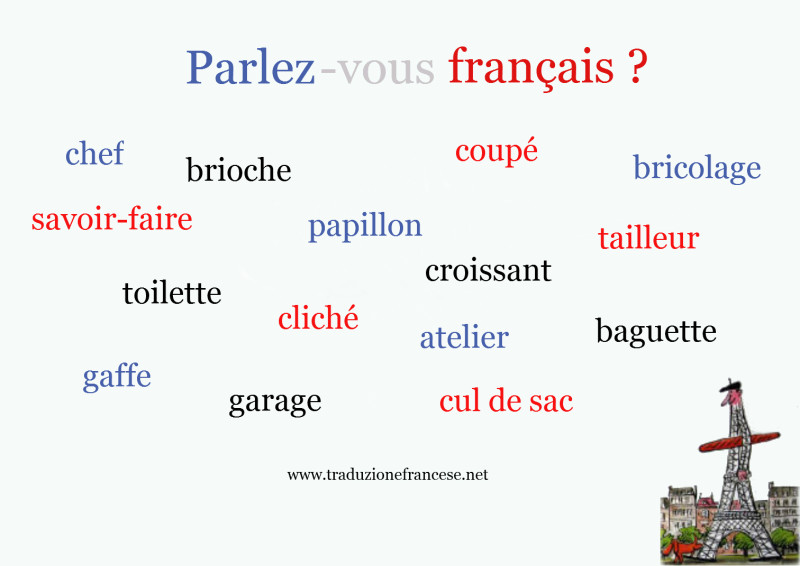 Sapete parlare il francese ?